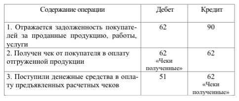 rascheti-chekami-2
