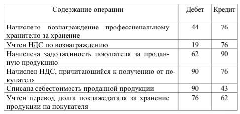 учету расчетов поклажедаталя с покупателем
