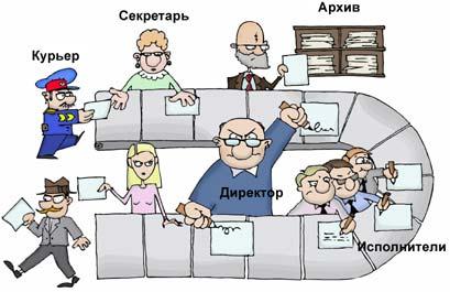 документооборот в банке