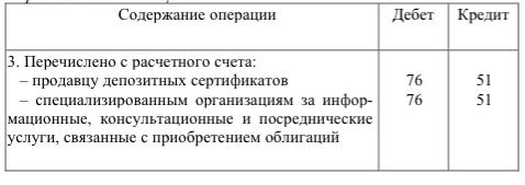 учет депозитных сертификатов