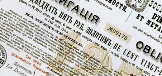 виды ценных бумаг и их классификация