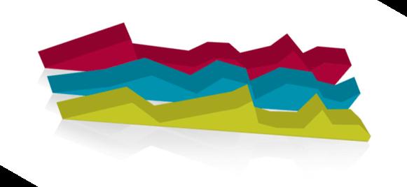 Горизонты и стратегическая значимость прогнозов